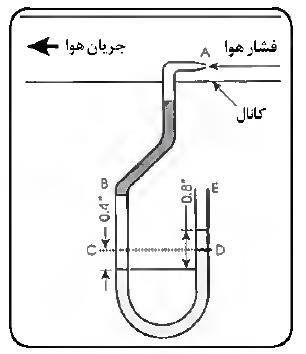 newduct 2 3 - محاسبه ابعاد کانال کشی 1