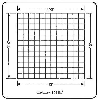 newduct 2 9 - محاسبه ابعاد کانال کشی 1