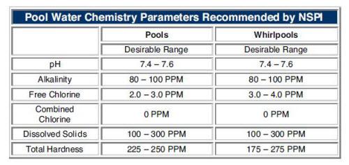 pool 3 1 - طراحی استخر 3