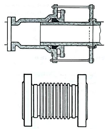 حلقه انبساط بخار 1