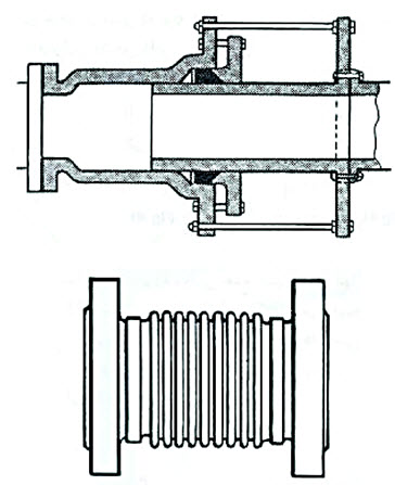 st 03 01 - محاسبات بخار در تاسیسات 3