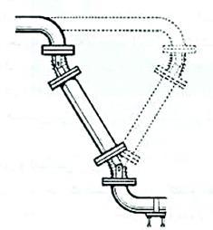 حلقه انبساط بخار 2