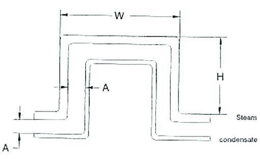 حلقه انبساط بخار 6