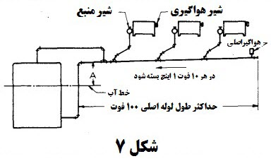st 6 1 - محاسبات بخار در تاسیسات 6