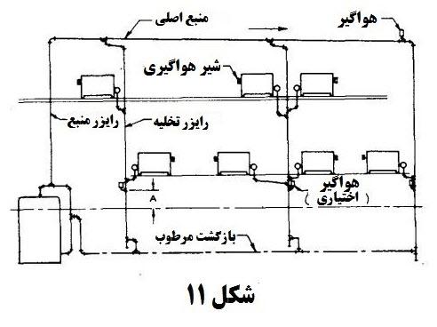 st 6 5 - محاسبات بخار در تاسیسات 6