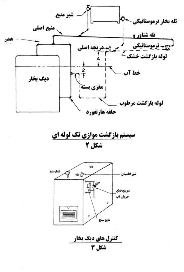 steam 002 - محاسبات بخار در تاسیسات 5